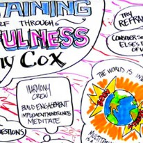 CBODN-Mindfulness Thumb