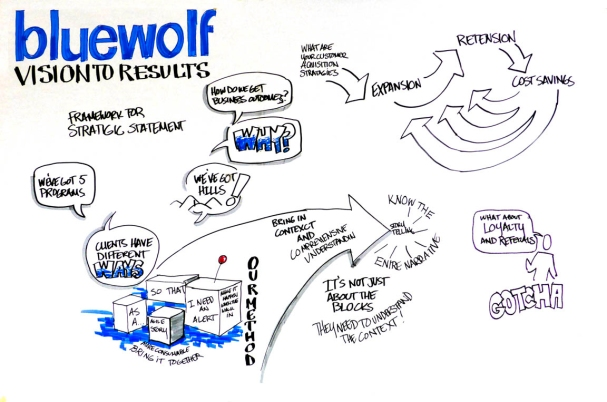 Bluewolf-Vision to Results-email copy