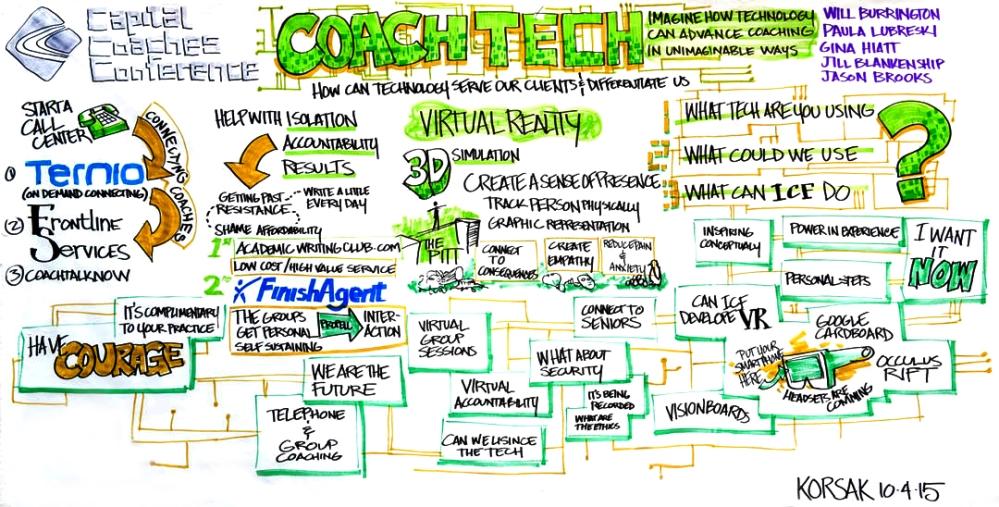 Coach Tech