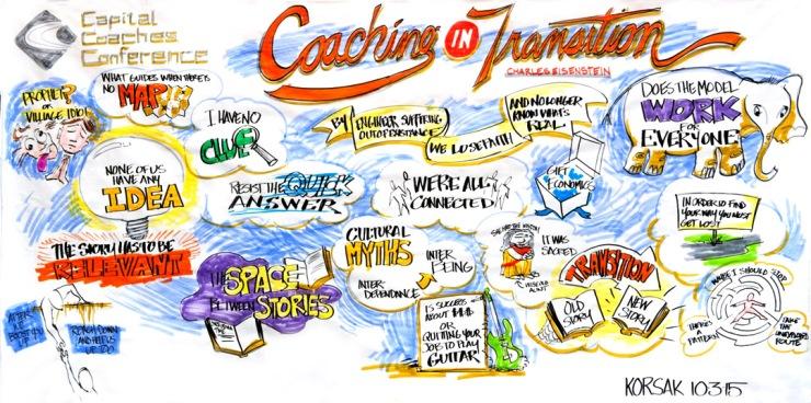Coaching Trans