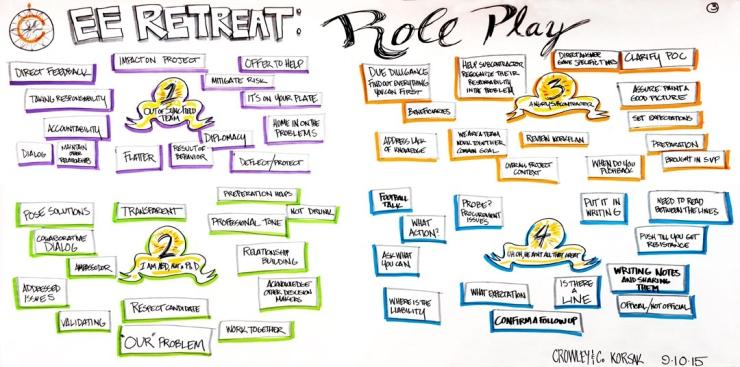 EE REtreat Role Play-LR copy