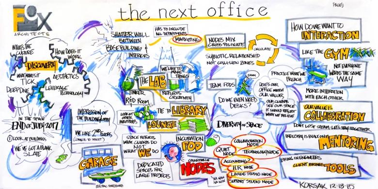 FoxNextOfficePage1
