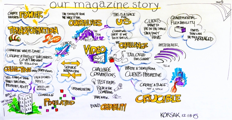 FoxOurMagazineStory copy