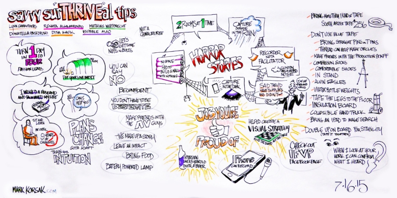 IFVP SurTHRIVEal Tips